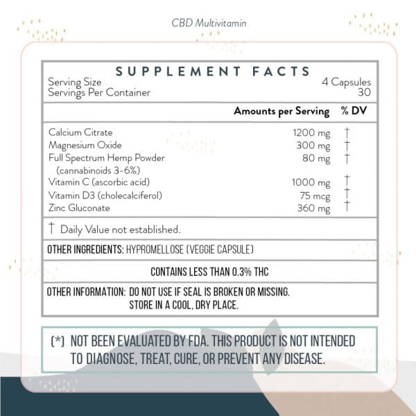 CBD Vitamin Supplement Facts by Well Theory